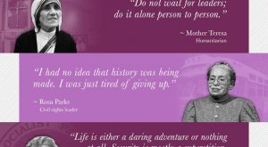 """– National Women's History Month #quotes explore Pinterest""""> #quotes ..."""