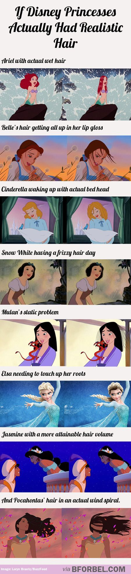 If Disney princesses actually had realistic This is too amazing!: